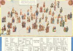 Карта армянского народного костюма